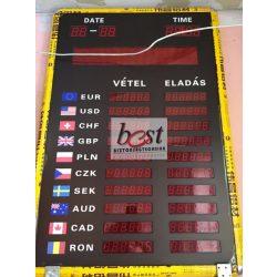 valuta árfolyam kijelző tába